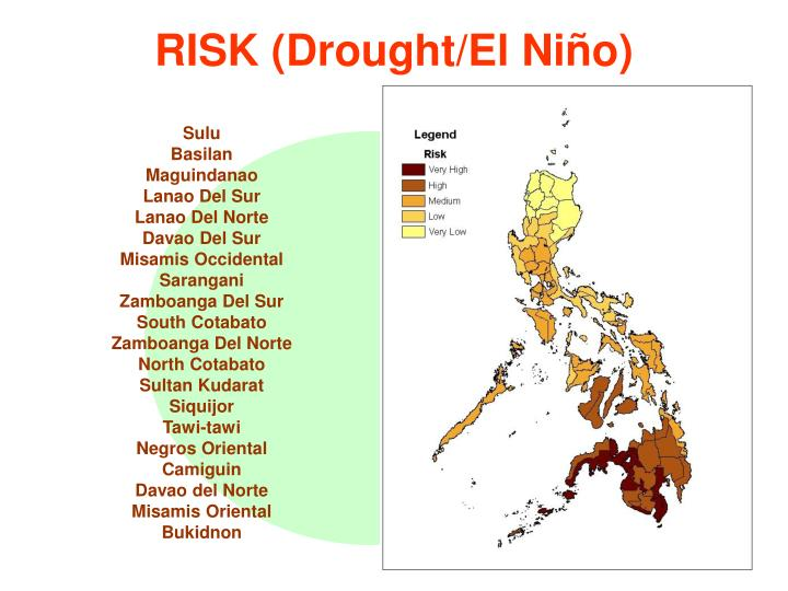 RISK (Drought/El Niño