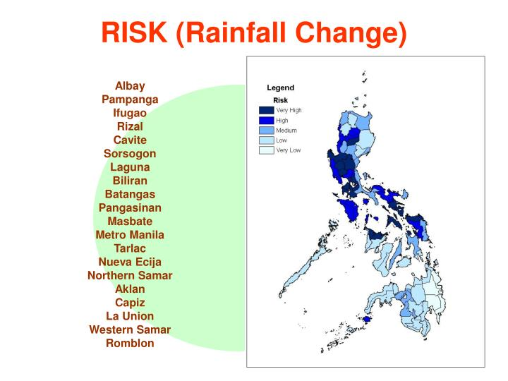 RISK (Rainfall Change)