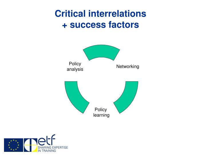 Critical interrelations