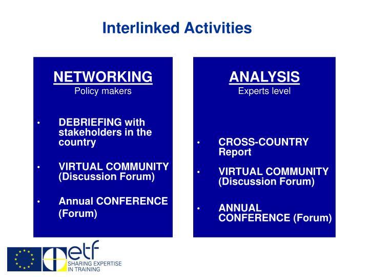 Interlinked Activities