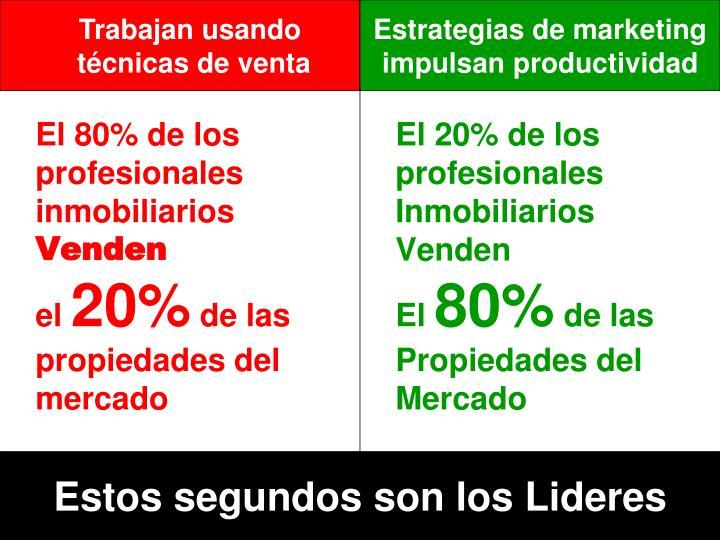 El 20% de los profesionales Inmobiliarios    Venden