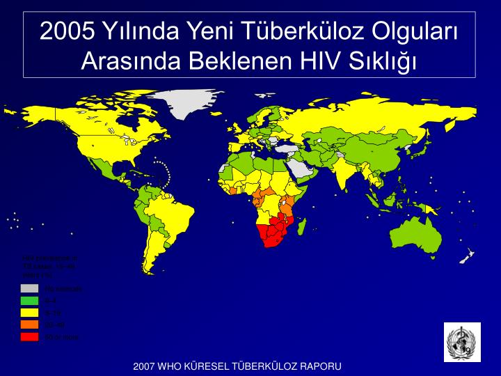 HIV prevalence in TB cases, 15–49 years (%)