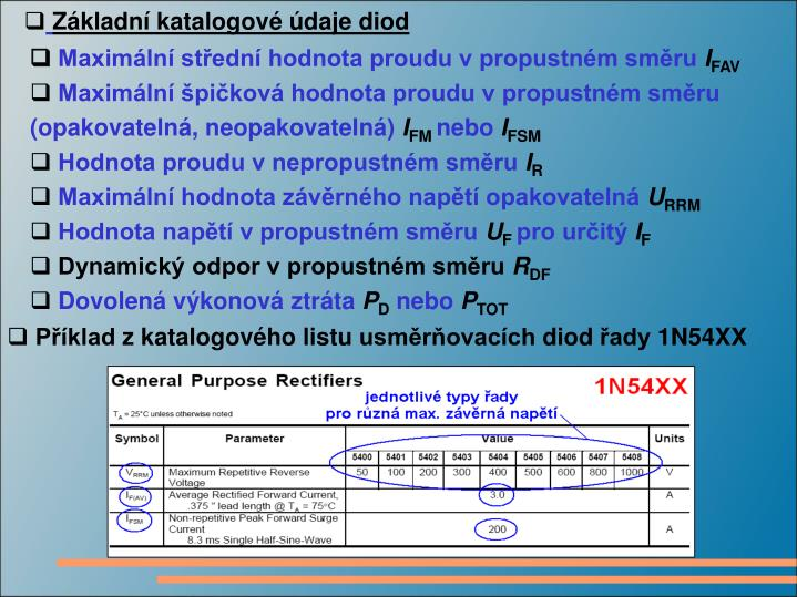 Základní katalogové údaje diod