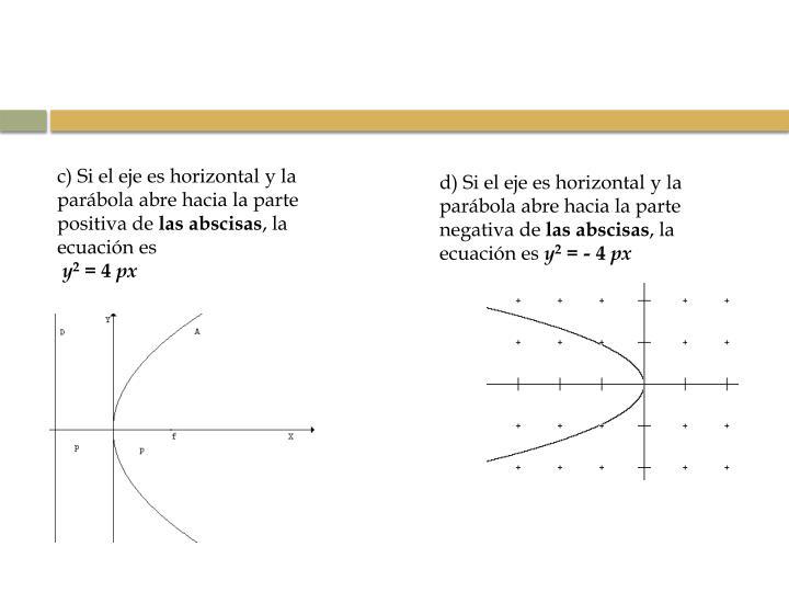 c) Si el eje es horizontal