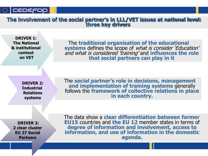 The involvement of the social partner's in LLL/VET issues at national level: three key drivers