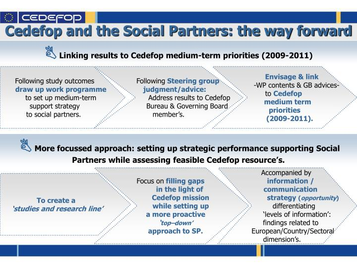 Cedefop and the Social Partners: the way forward