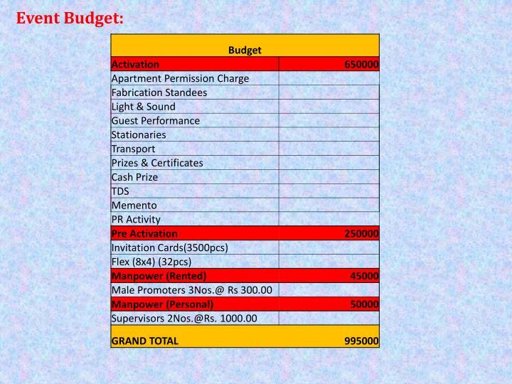 Event Budget: