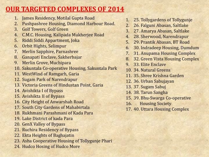 OUR TARGETED COMPLEXES OF 2014