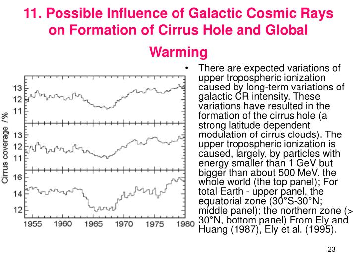 11. Possible Influence of Galactic Cosmic Rays on Formation of Cirrus Hole and Global Warming