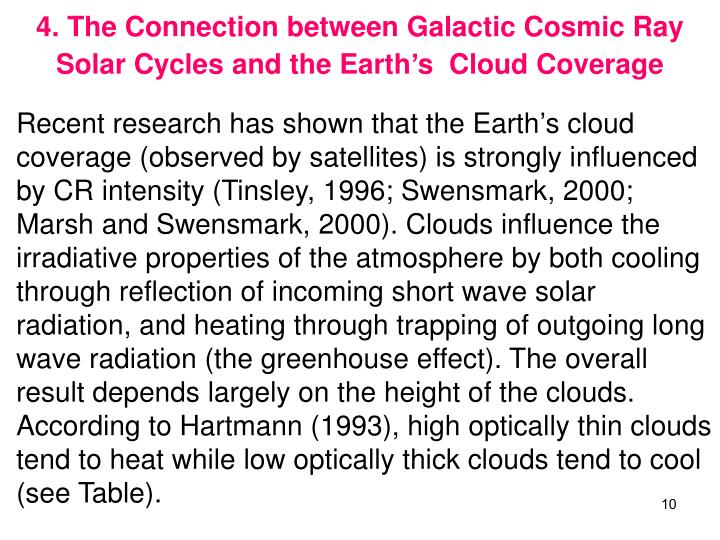 4. The Connection between Galactic Cosmic Ray Solar Cycles and the Earth's  Cloud Coverage