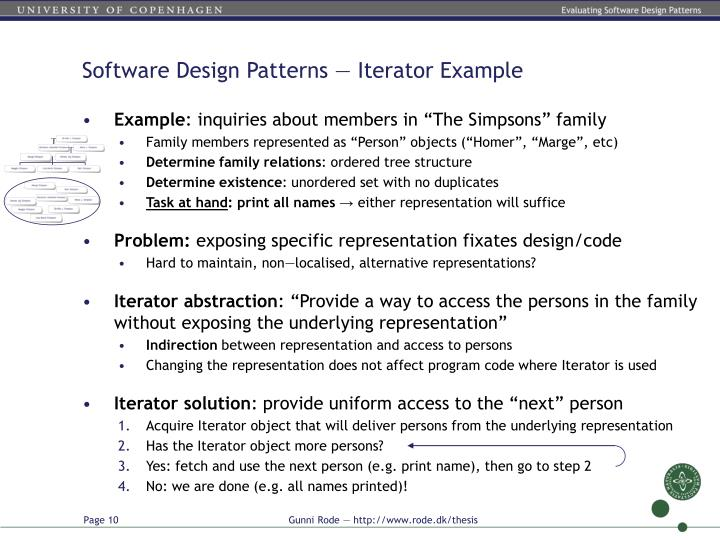 Software Design Patterns — Iterator Example