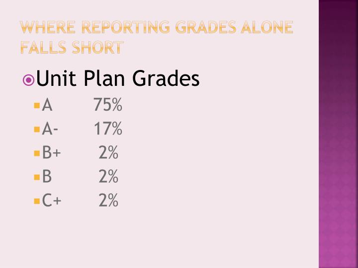Where Reporting Grades Alone Falls Short