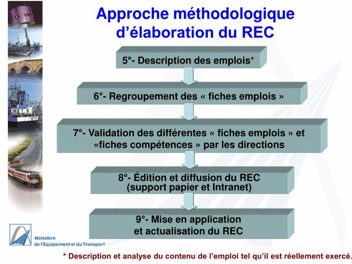 Approche méthodologique d'élaboration du REC