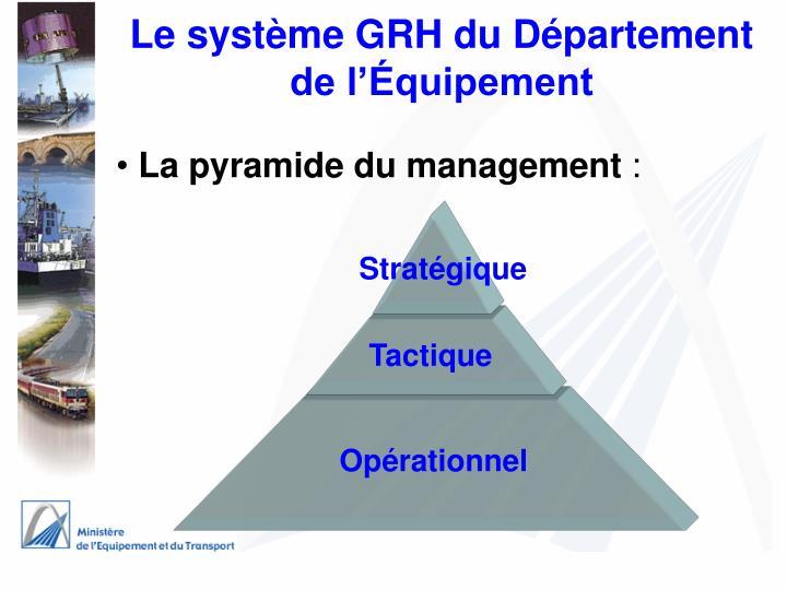 Le système GRH du Département de l'Équipement