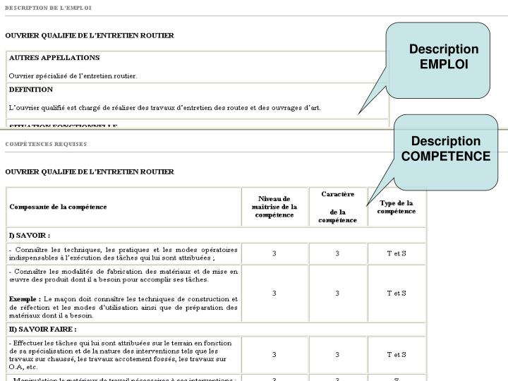 Description EMPLOI