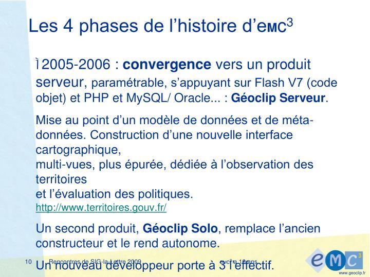 Les 4 phases de l'histoire d'e