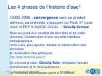 les 4 phases de l histoire d e m c 33