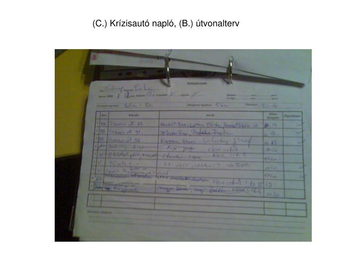 (C.) Krízisautó napló, (B.) útvonalterv