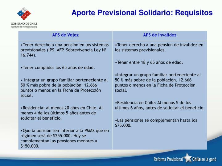 Aporte Previsional Solidario: