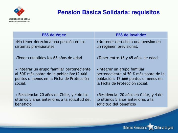 Pensión Básica Solidaria: requisitos
