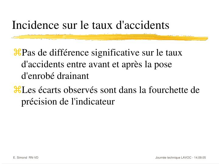 Incidence sur le taux d'accidents
