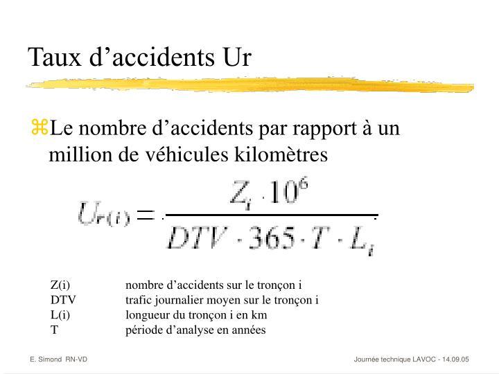 Z(i) nombre d'accidents sur le tronçon i