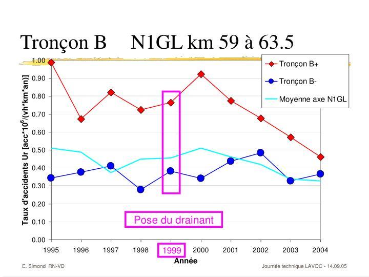 Tronçon BN1GL km 59 à 63.5