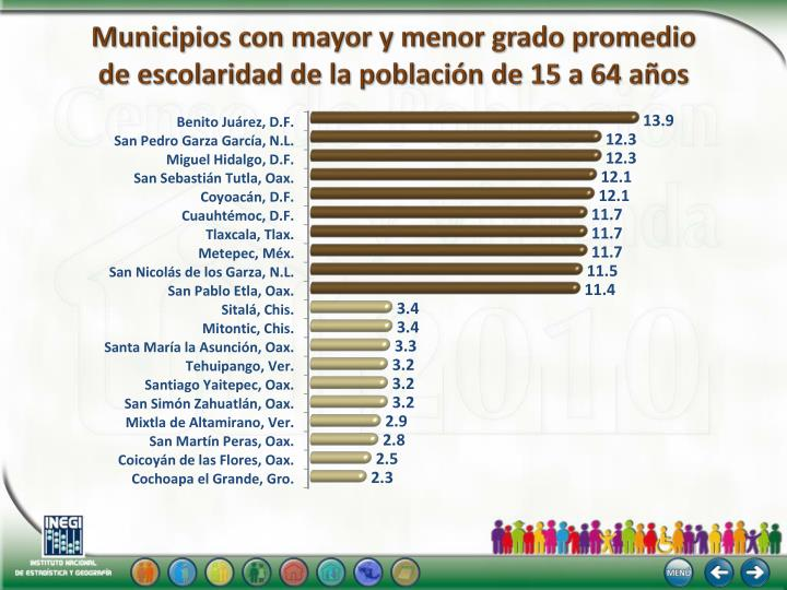 Municipios con mayor y menor grado promedio