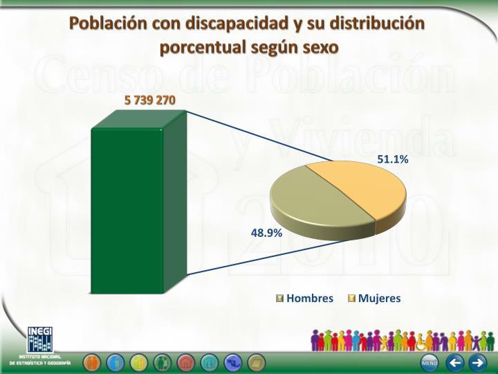 Población con discapacidad y su distribución