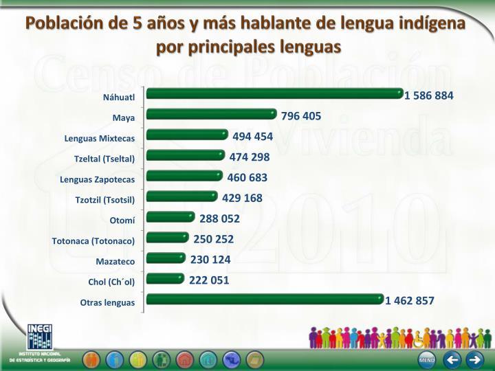 Población de 5 años y más hablante de lengua indígena
