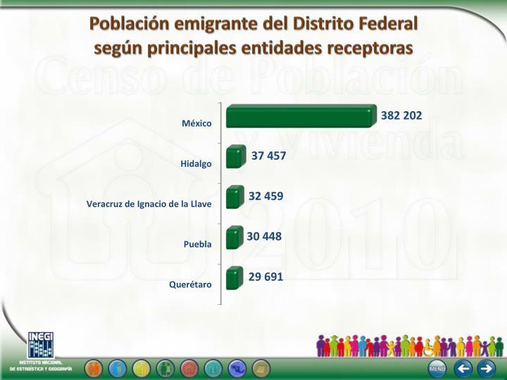 Población emigrante del Distrito Federal
