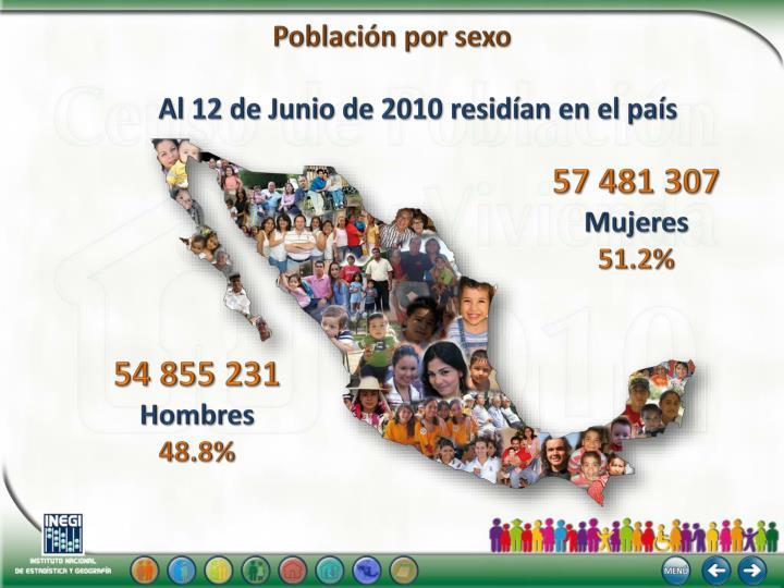 Población por sexo