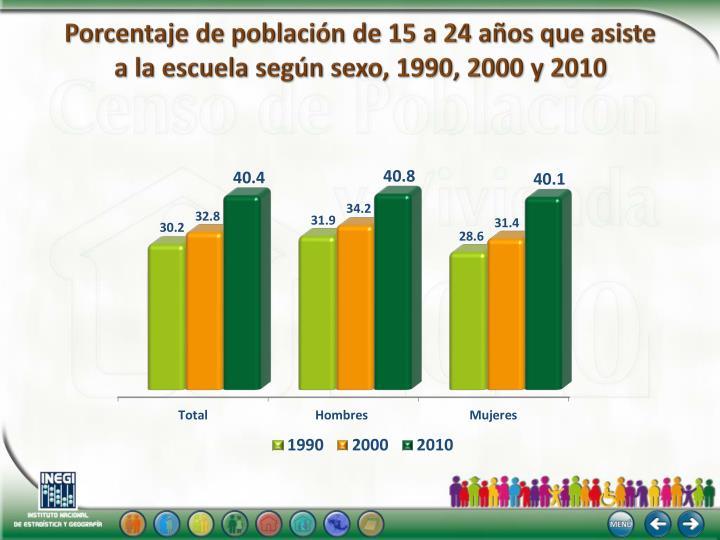 Porcentaje de población de 15 a 24 años que asiste