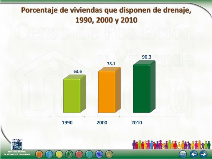 Porcentaje de viviendas que disponen de drenaje,