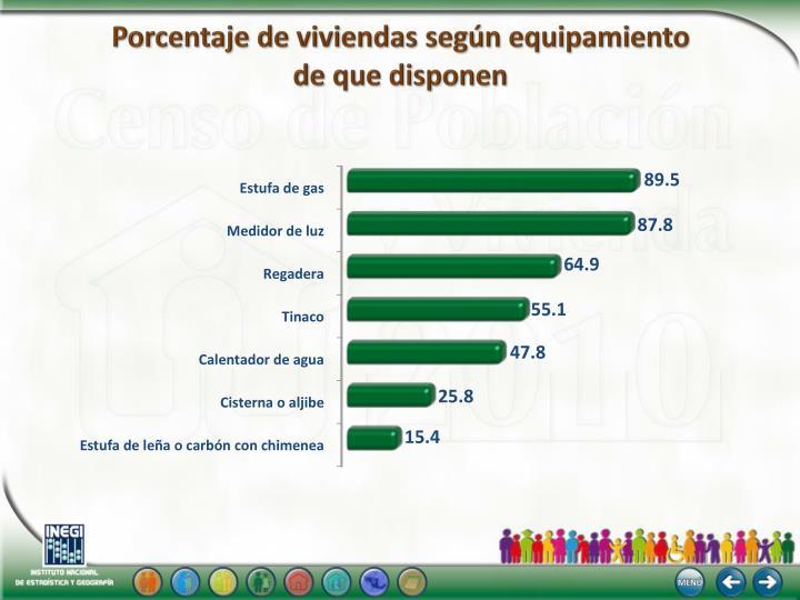 Porcentaje de viviendas según equipamiento