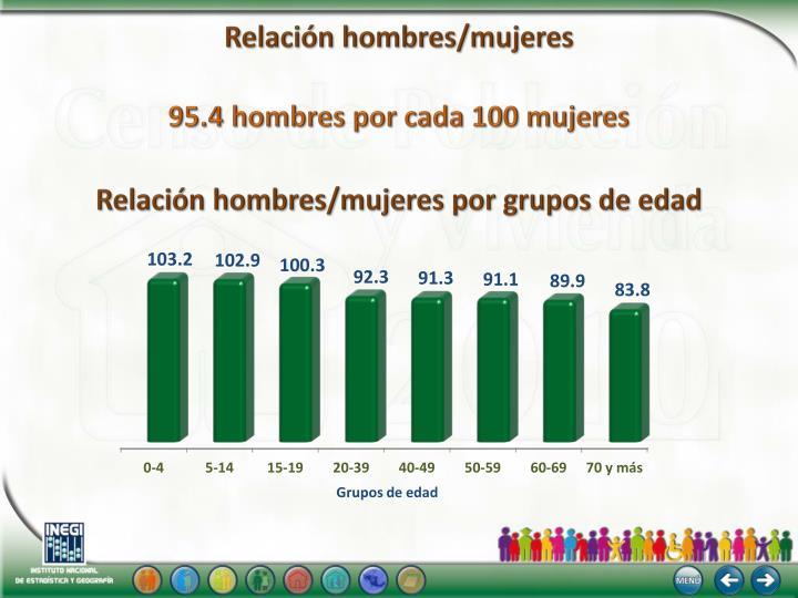 Relación hombres/mujeres