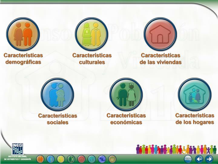 Características de los hogares