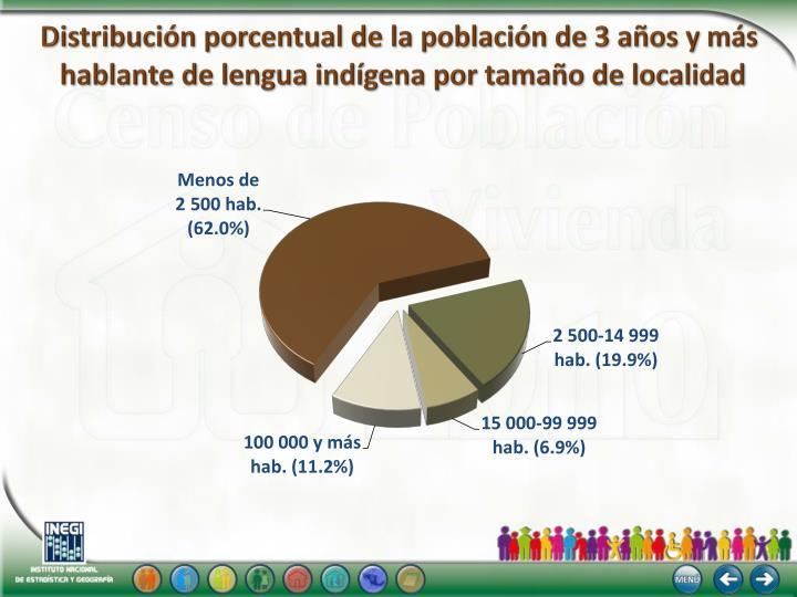 Distribución porcentual de la población de 3 años y más