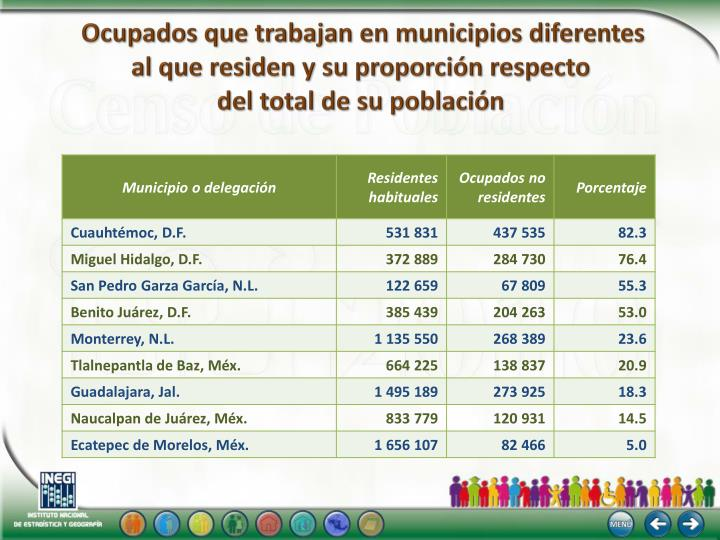 Ocupados que trabajan en municipios diferentes