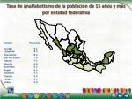tasa de analfabetismo de la poblaci n de 15 a os y m s por entidad federativa1