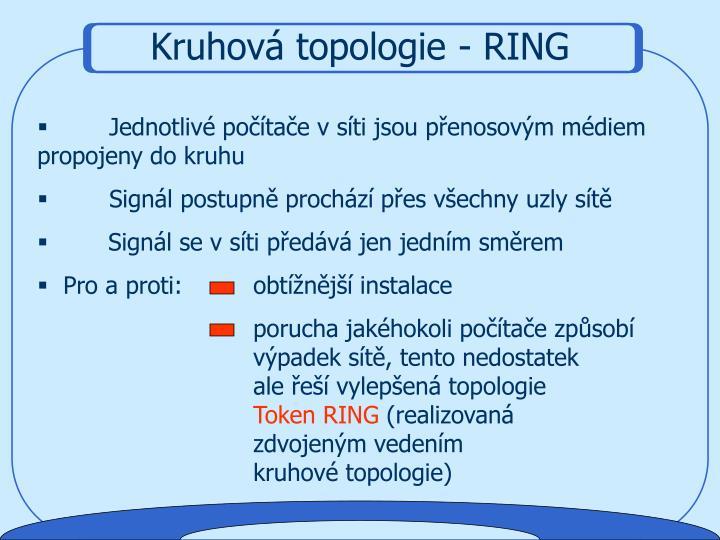 Kruhová topologie - RING