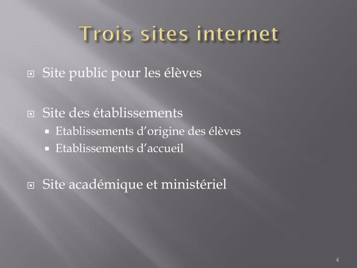 Trois sites internet