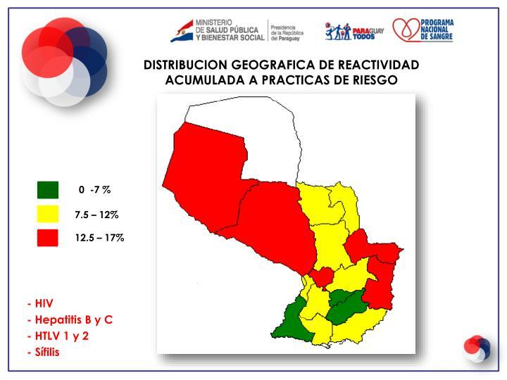 DISTRIBUCION GEOGRAFICA DE REACTIVIDAD ACUMULADA A PRACTICAS DE RIESGO