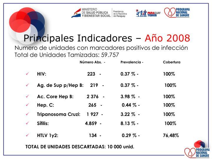Numero de unidades con marcadores positivos de infección
