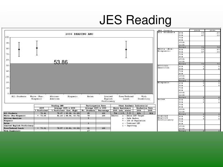 JES Reading