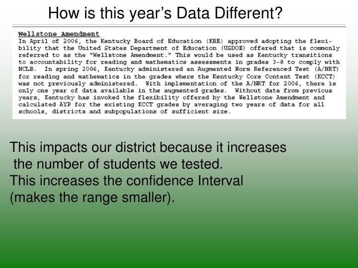 How is this year's Data Different?