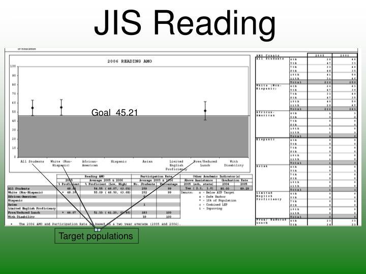 JIS Reading