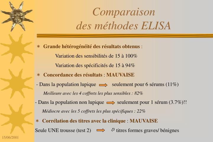 - Dans la population non lupique          seulement pour 1 sérum (3.7%)!!