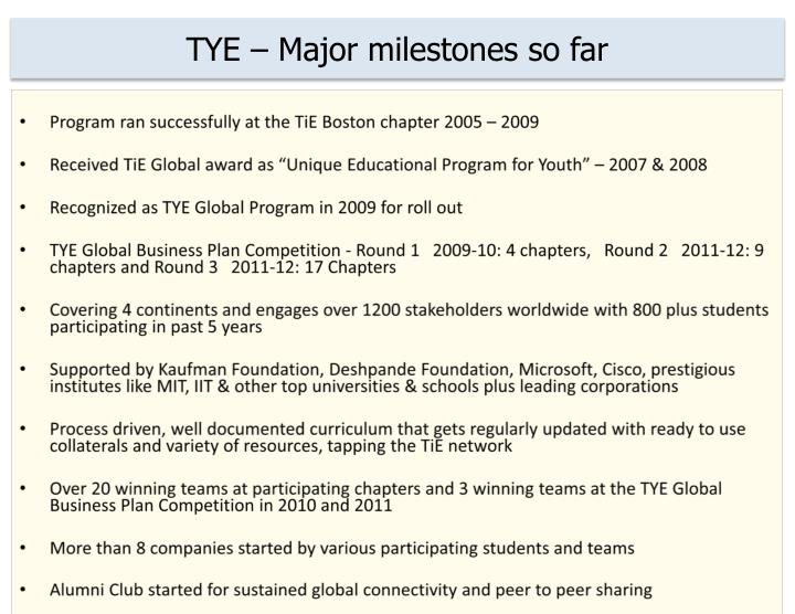 TYE – Major milestones so far