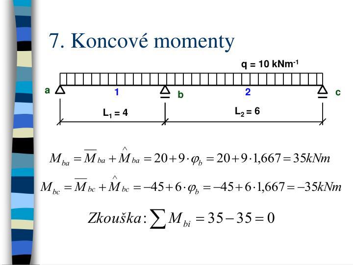 q = 10 kNm